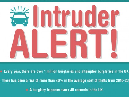Intruder Alert! UK Burglary Stats Infographic